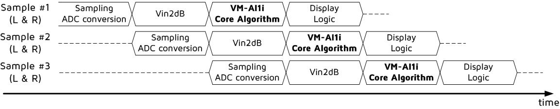 VM-AI1i Firmware Pipeline