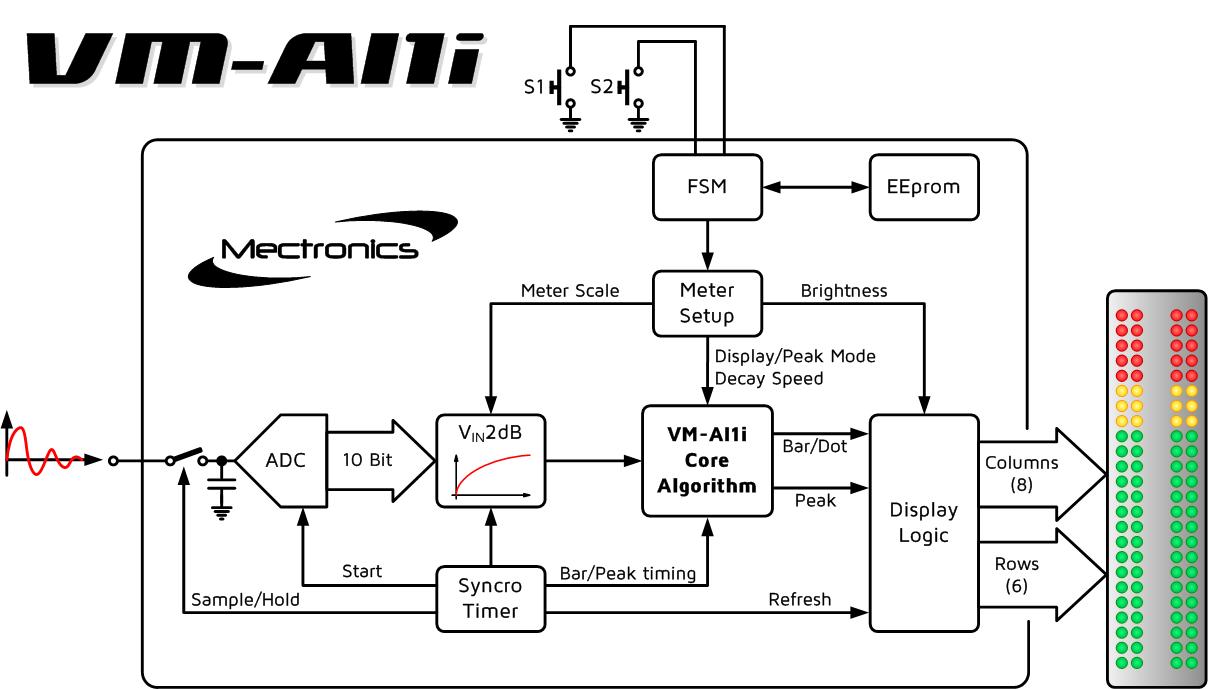 VM-AI1i Firmware