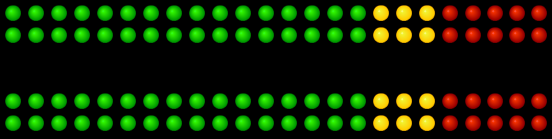 Scale code GYR