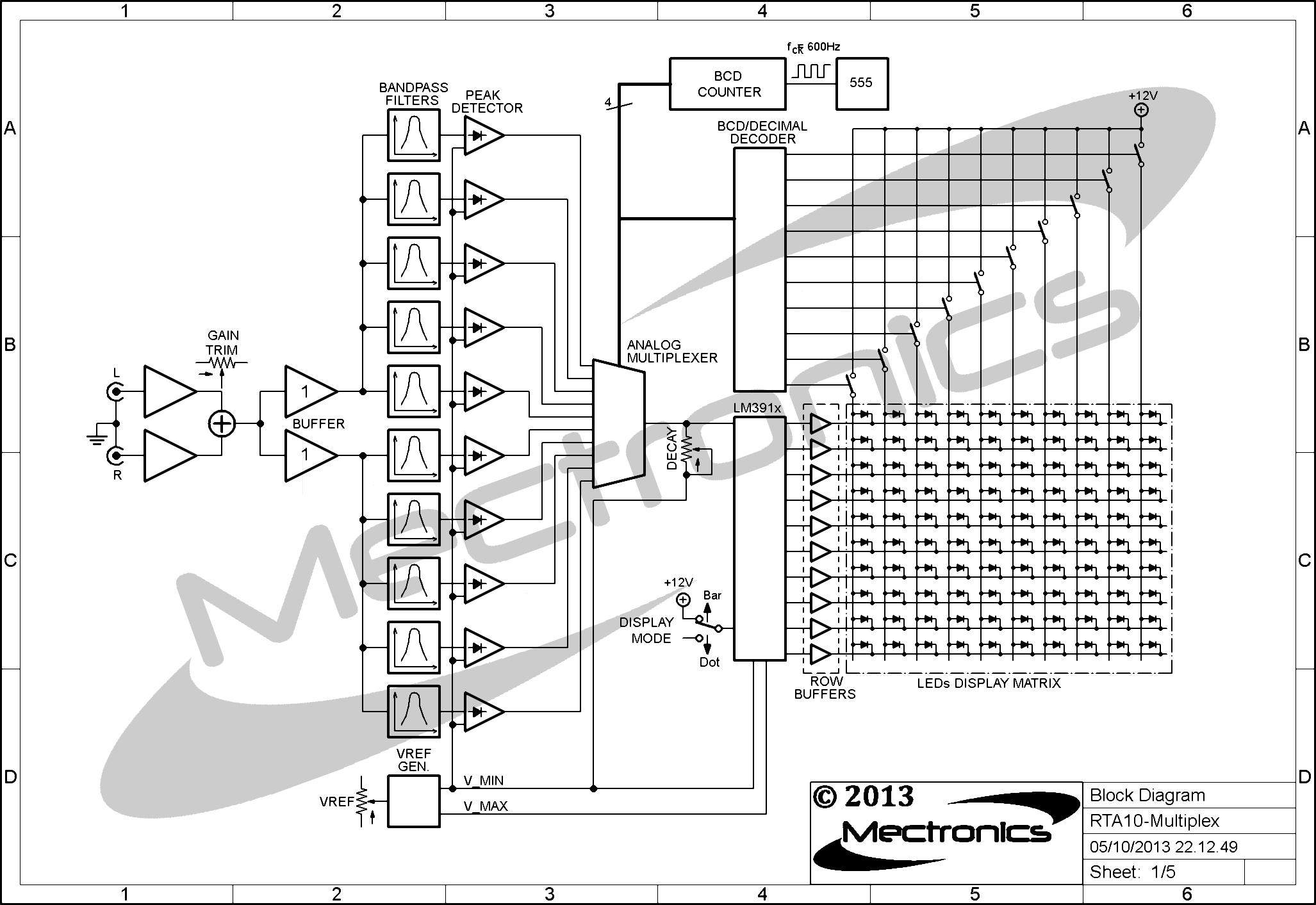RTA10 - Block Diagram