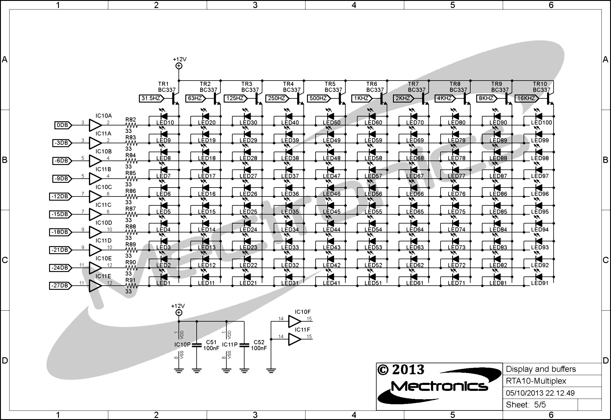 RTA10 - LEDs Display Matrix
